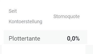 Plotterkurs_StornoQuote